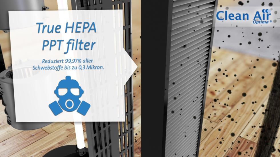 Für Effektive Luftreinigung in Räumen bis 80m² / 200m³